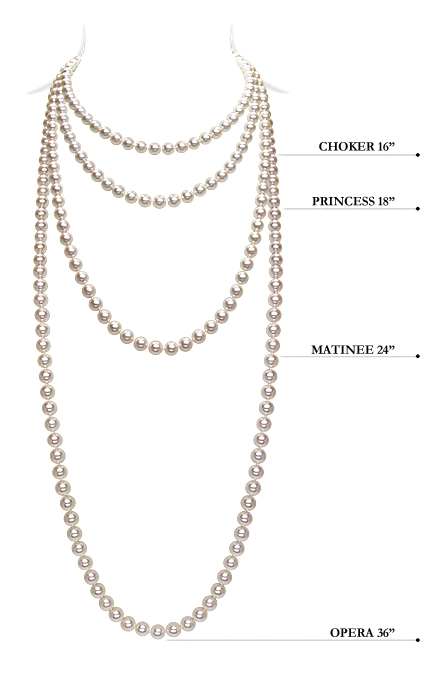 pearls-necklace-length.jpg